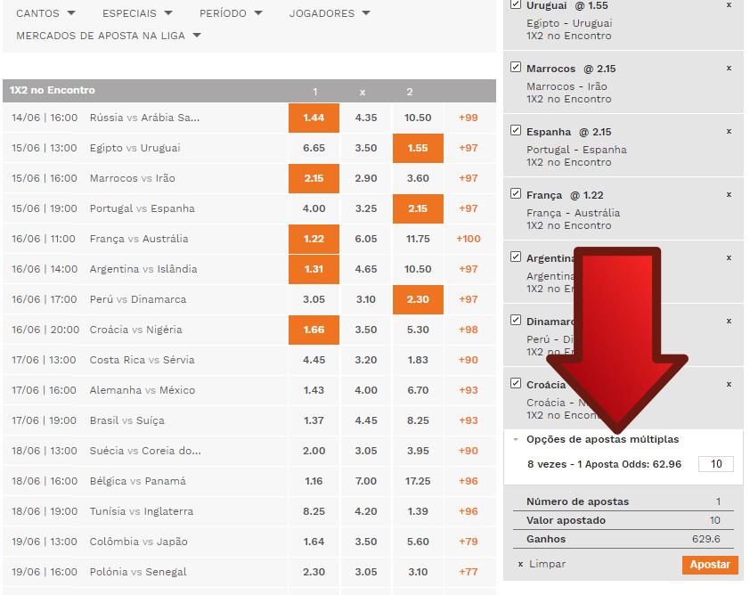 Apostas online odds