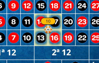 Roleta Online: um guia completo para jogar em casinos na internet
