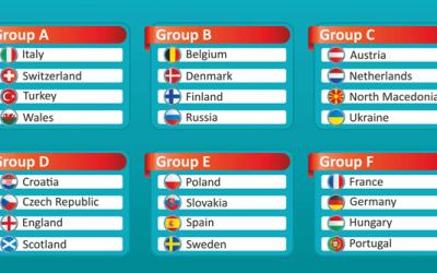 Euro 2020: Quem são os favoritos das Casas de Apostas?